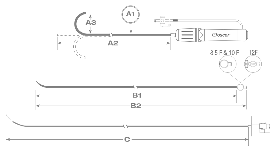 Reach Product Diagram