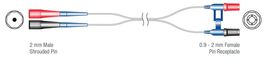ATAR-A