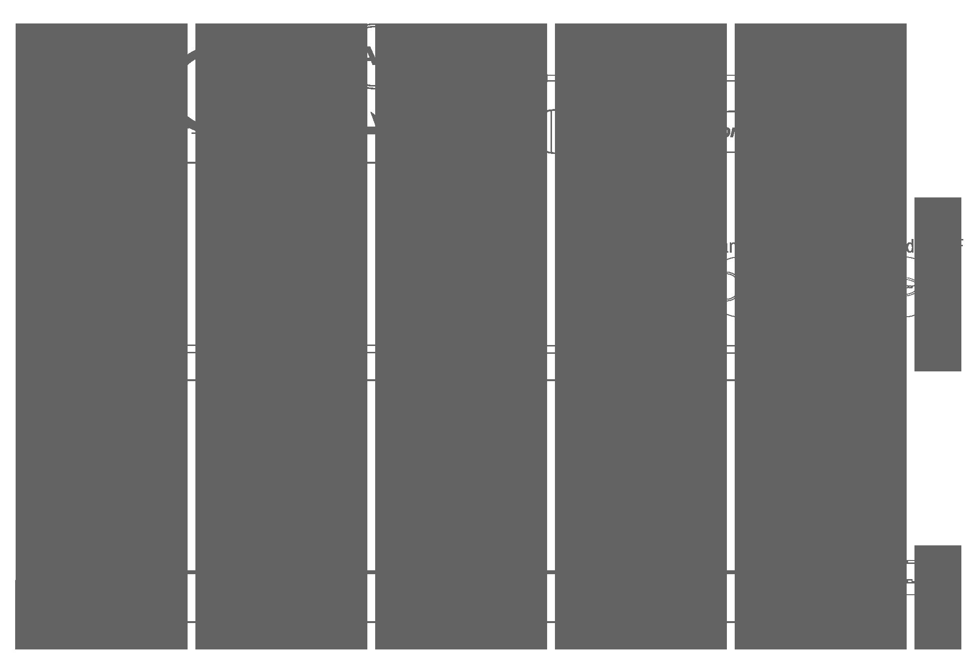 Destino Twist Product Diagram